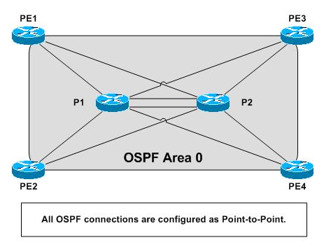 igp-routing